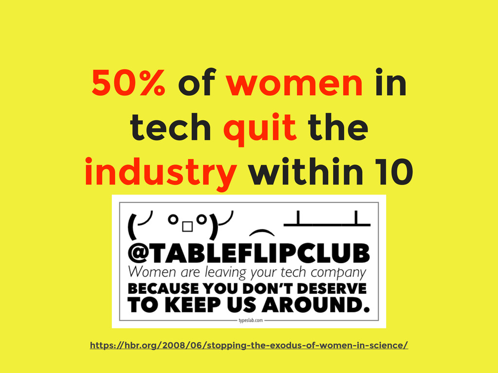 50% of women in tech quit the industry within 1...