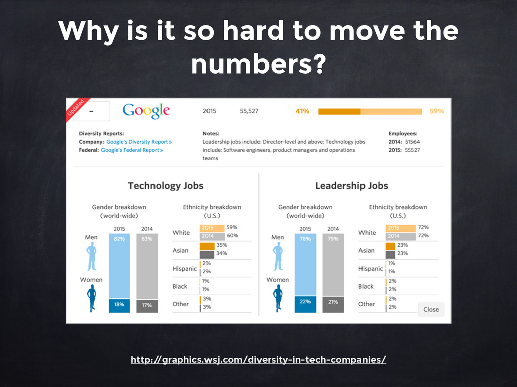 Why is it so hard to move the numbers? http:/ /...