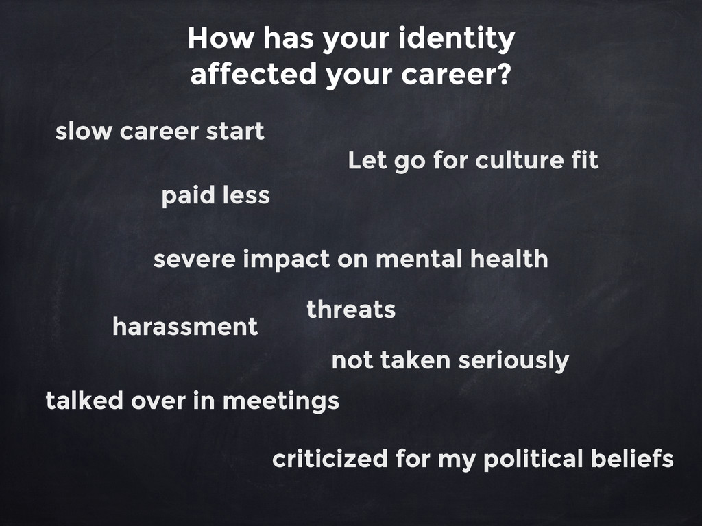 How has your identity affected your career? slo...