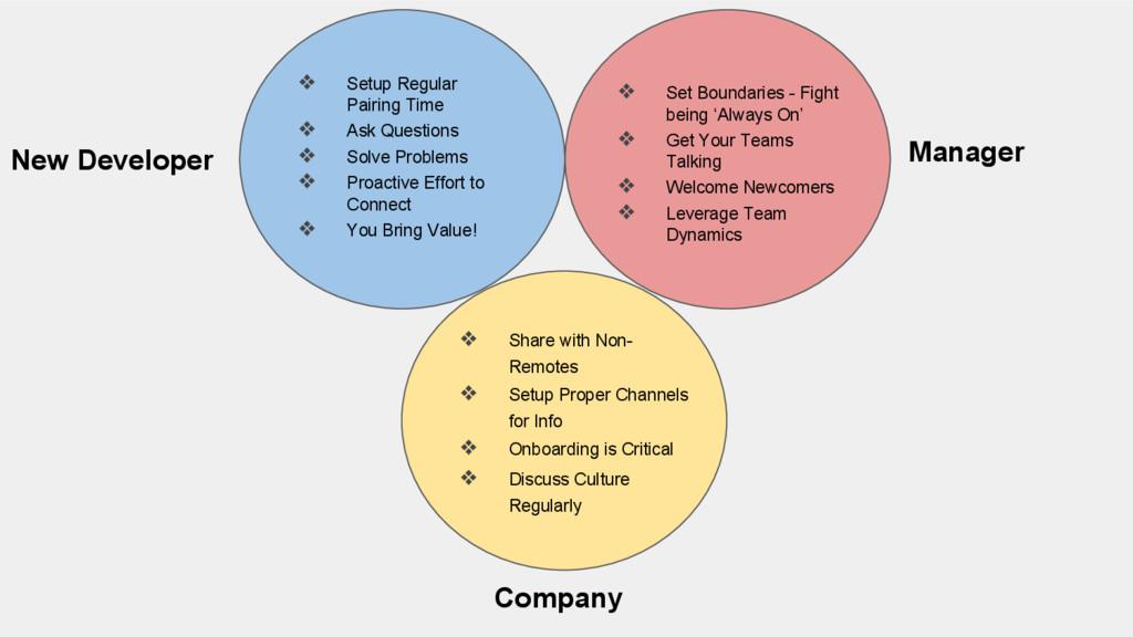 New Developer Manager Company ❖ Setup Regular P...
