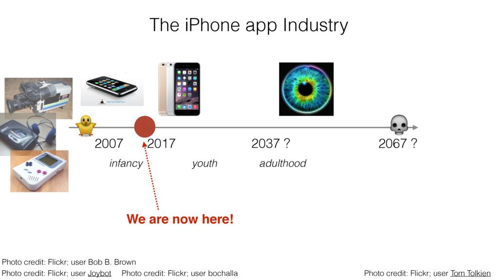 2007 2017 2037 ? 2067 ? infancy youth adulthood...