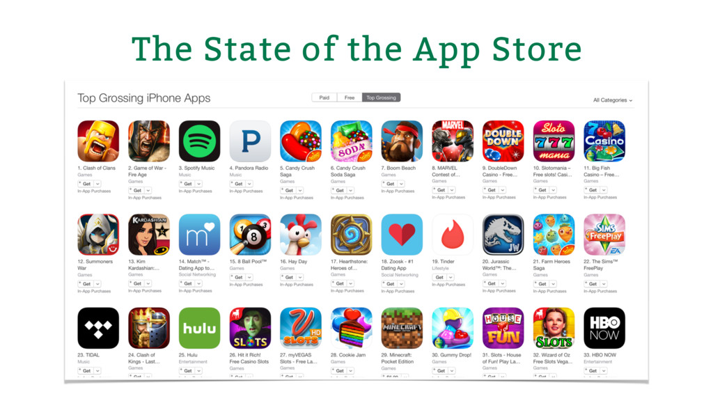 The State of the App Store