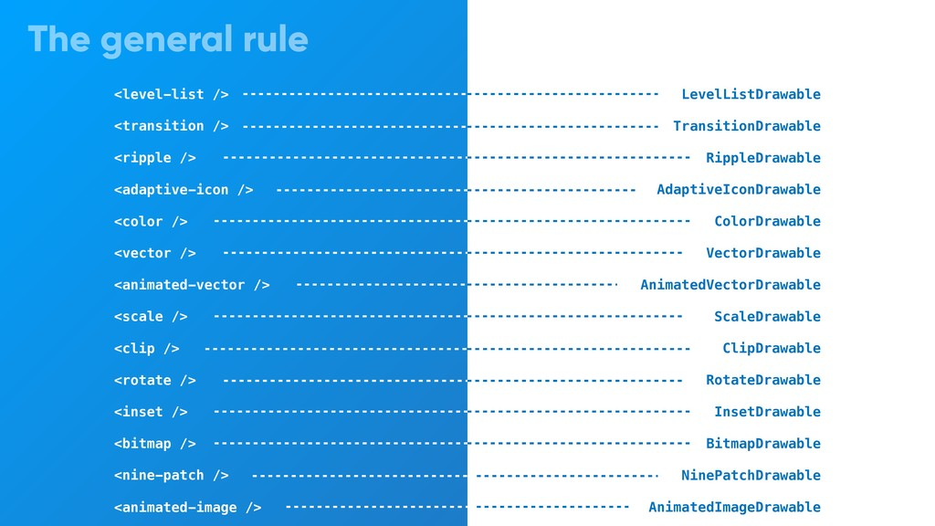 The general rule <level-list /> <transition /> ...