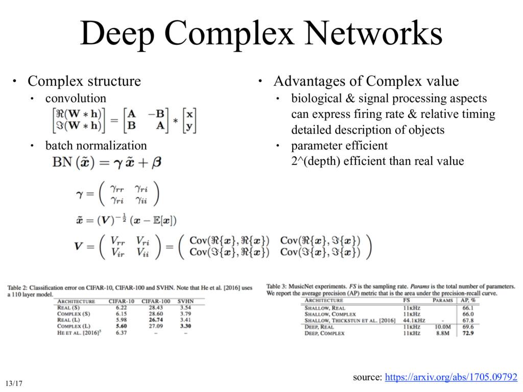 Deep Complex Networks 13/17 source: https://arx...