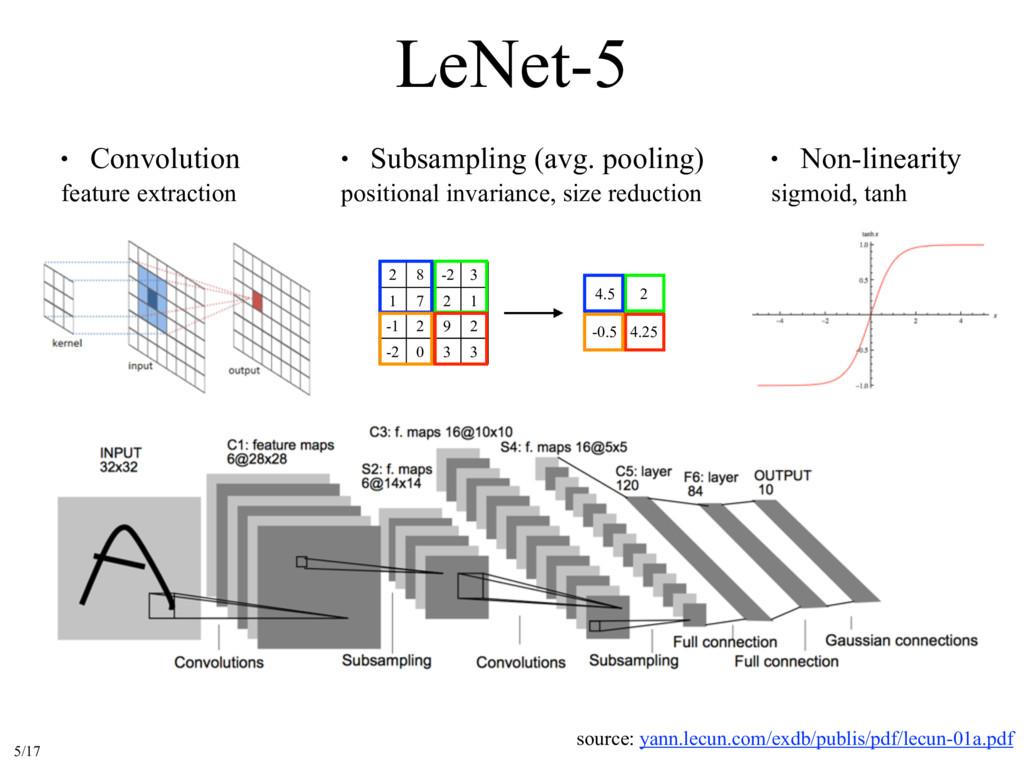 LeNet-5 source: yann.lecun.com/exdb/publis/pdf/...