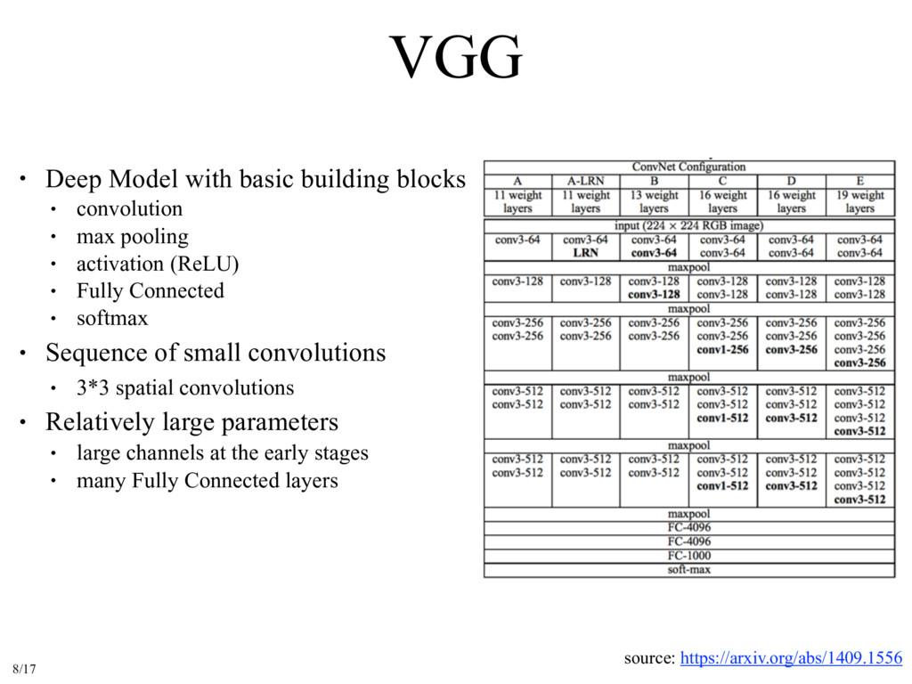 VGG source: https://arxiv.org/abs/1409.1556 • D...