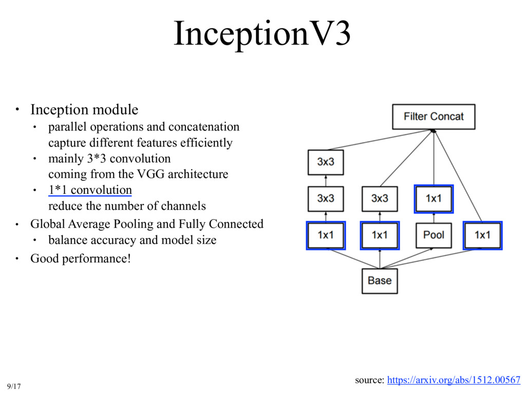InceptionV3 source: https://arxiv.org/abs/1512....