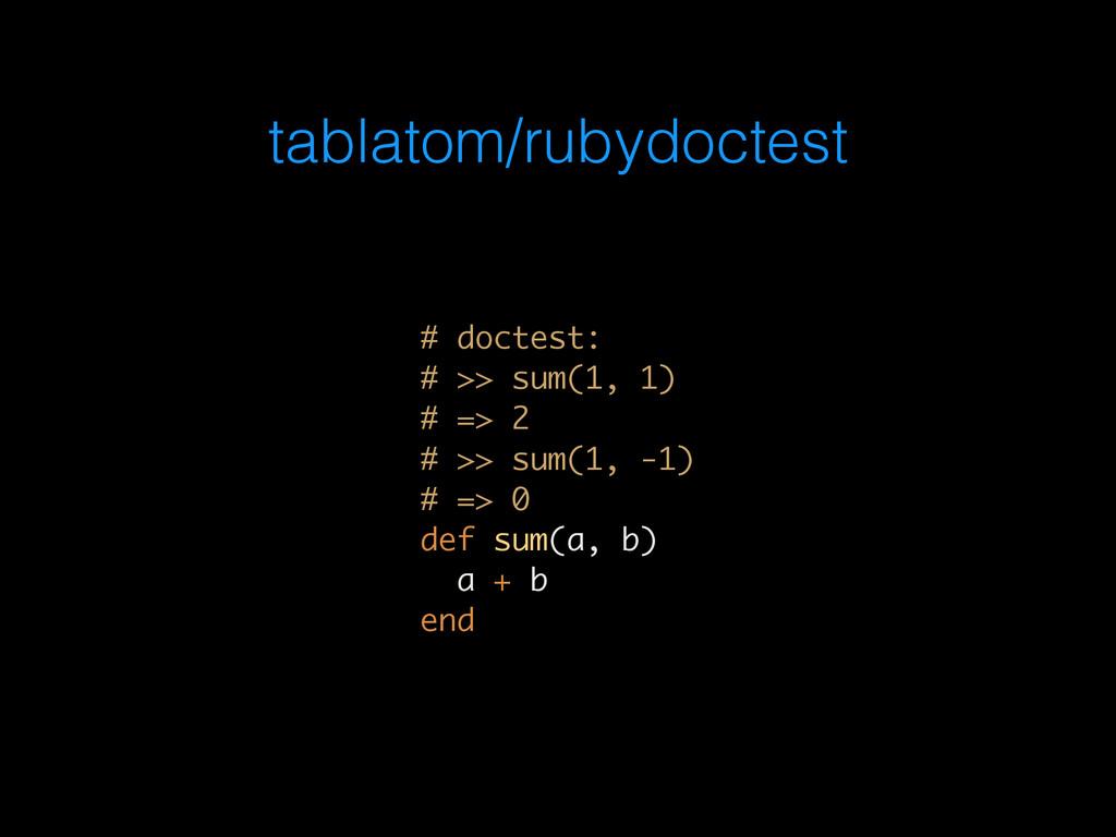 tablatom/rubydoctest # doctest: # >> sum(1, 1)...