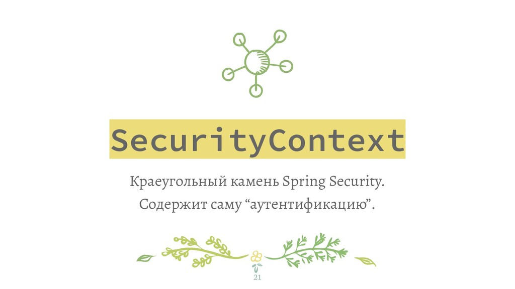 SecurityContext Краеугольный камень Spring Secu...