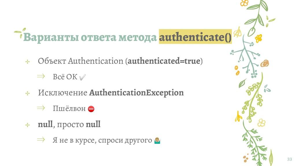 Варианты ответа метода authenticate() 33 ✢ Объе...