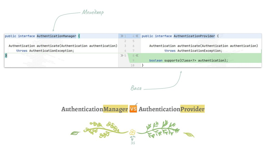 AuthenticationManager  AuthenticationProvider 3...