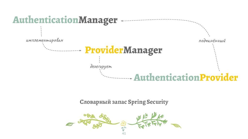 Словарный запас Spring Security 41 ProviderMana...