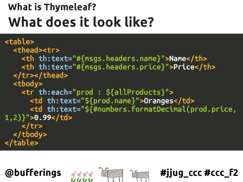 #jjug_ccc #ccc_f2 @bufferings What does it look...