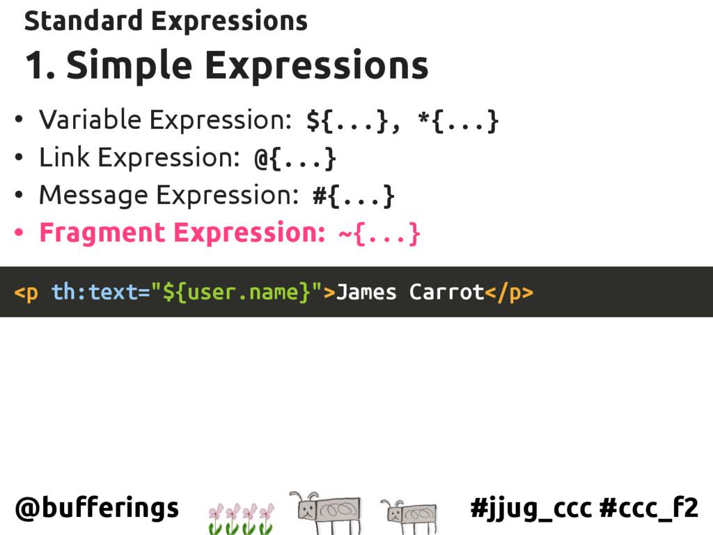 #jjug_ccc #ccc_f2 @bufferings 1. Simple Express...