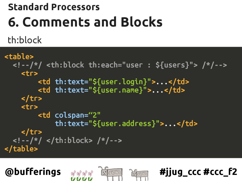 #jjug_ccc #ccc_f2 @bufferings 6. Comments and B...