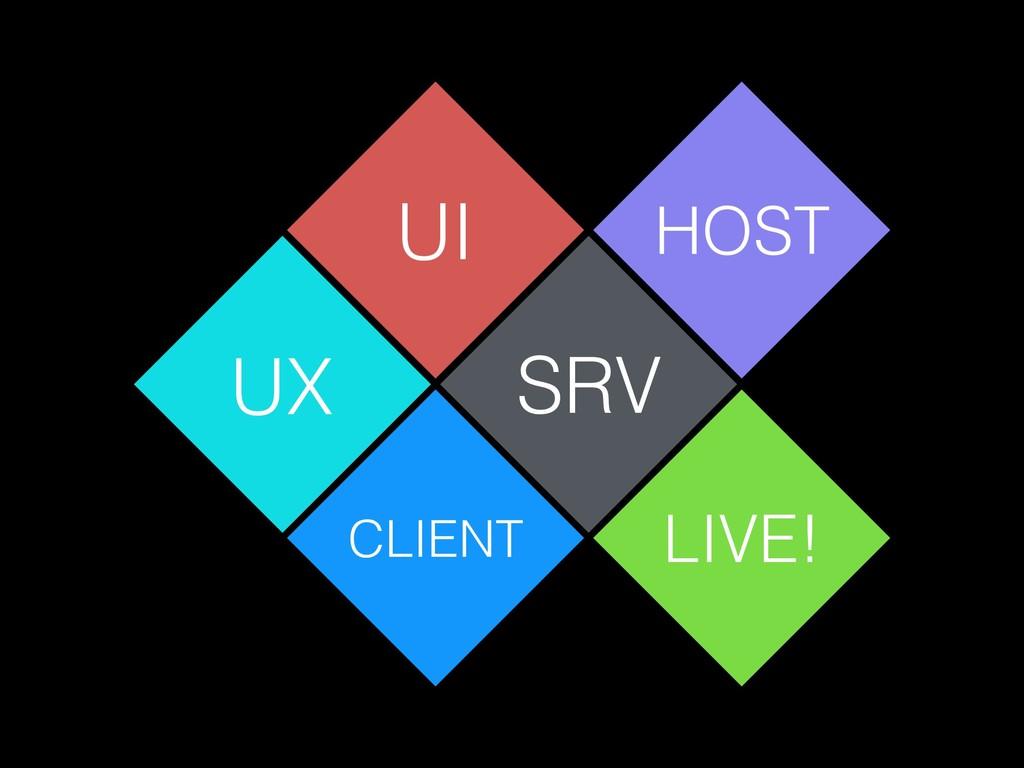 UX UI CLIENT SRV HOST LIVE!