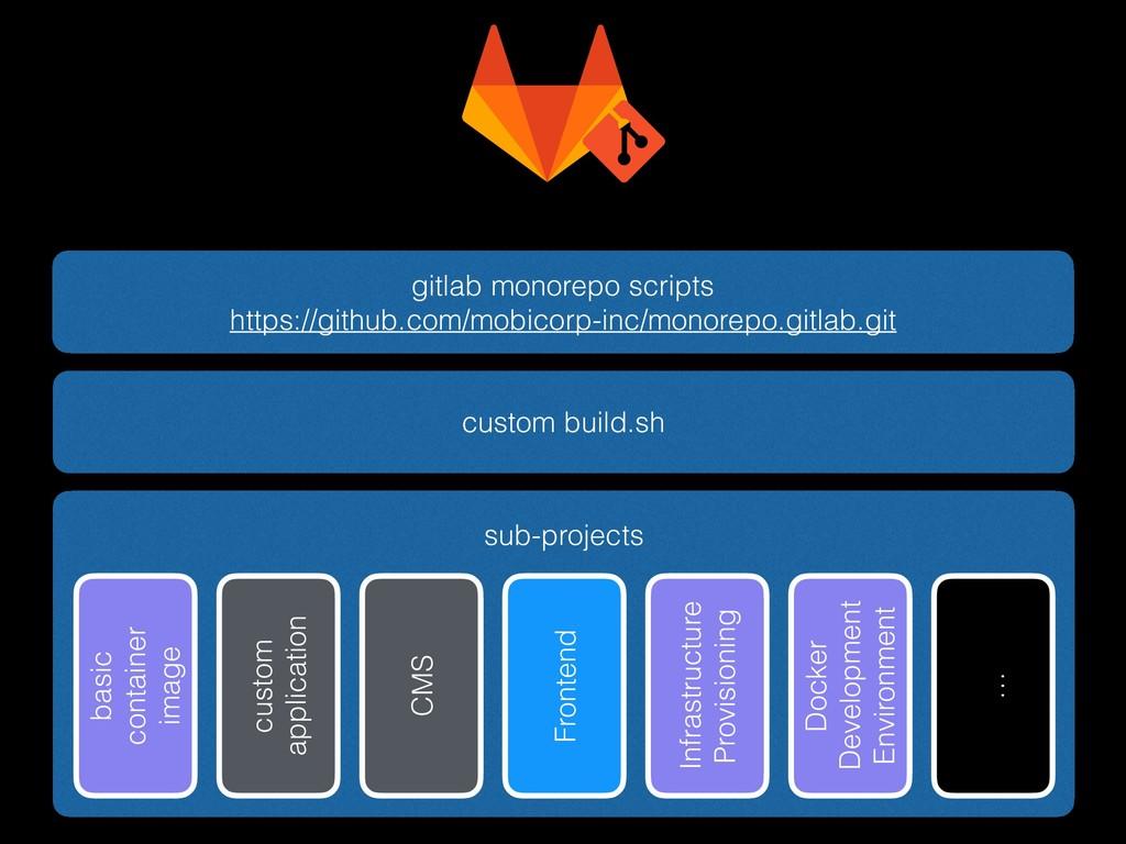 gitlab monorepo scripts https://github.com/mobi...