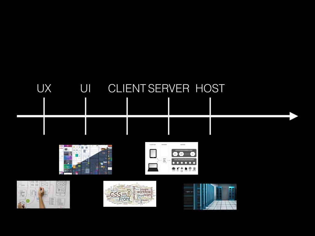 UX UI CLIENT SERVER HOST