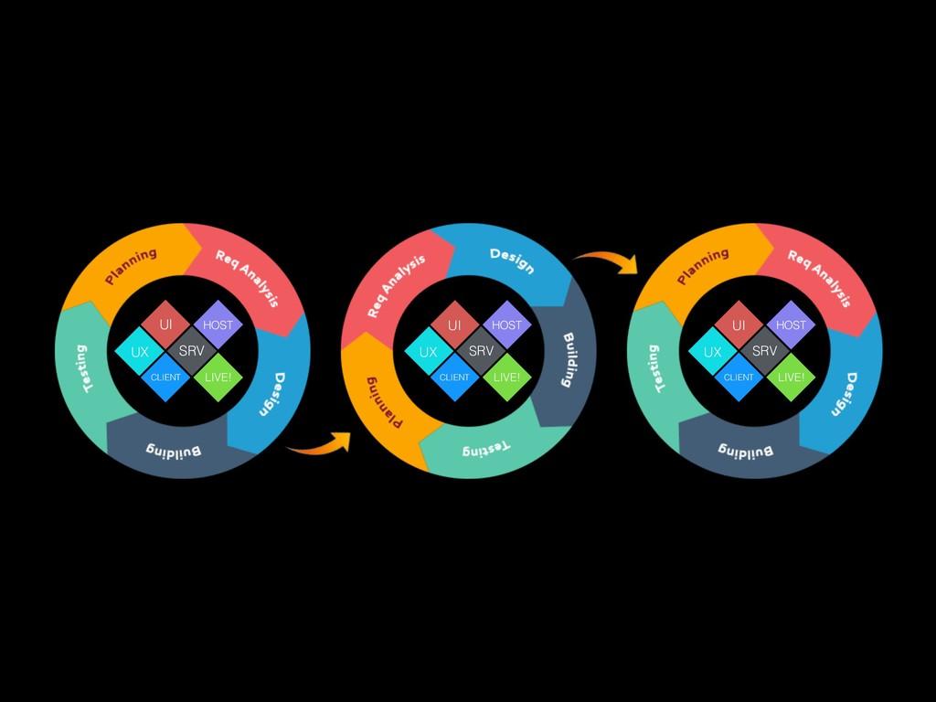 UX UI CLIENT SRV HOST LIVE! UX UI CLIENT SRV HO...