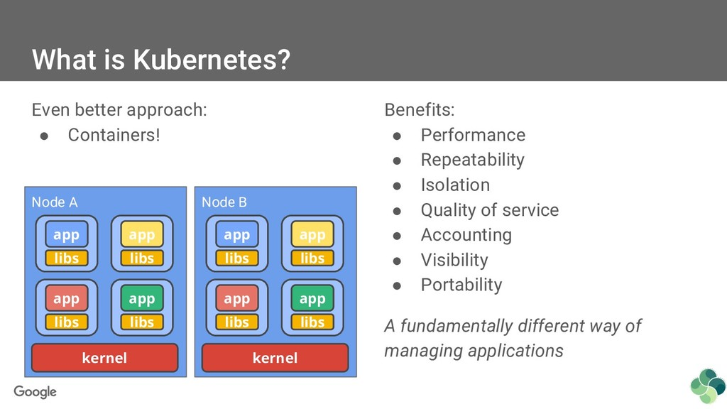 Even better approach: ● Containers! What is Kub...