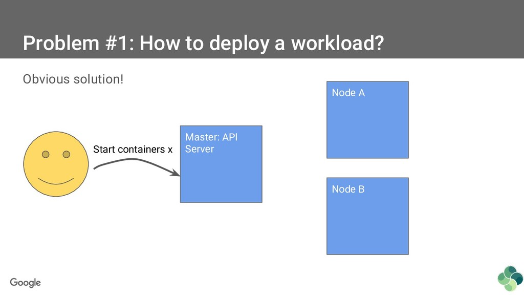 Problem #1: How to deploy a workload? Obvious s...