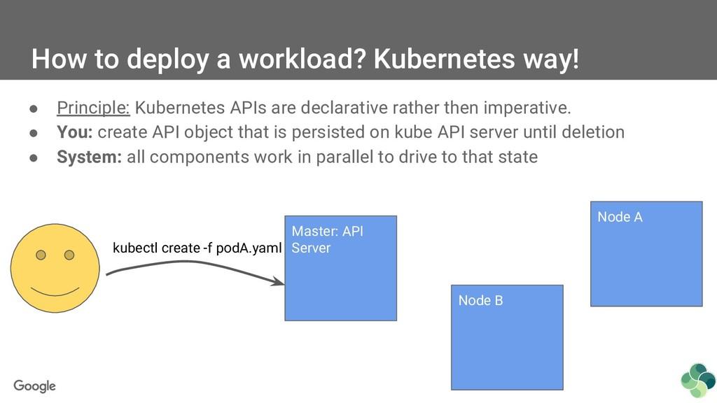 ● Principle: Kubernetes APIs are declarative ra...