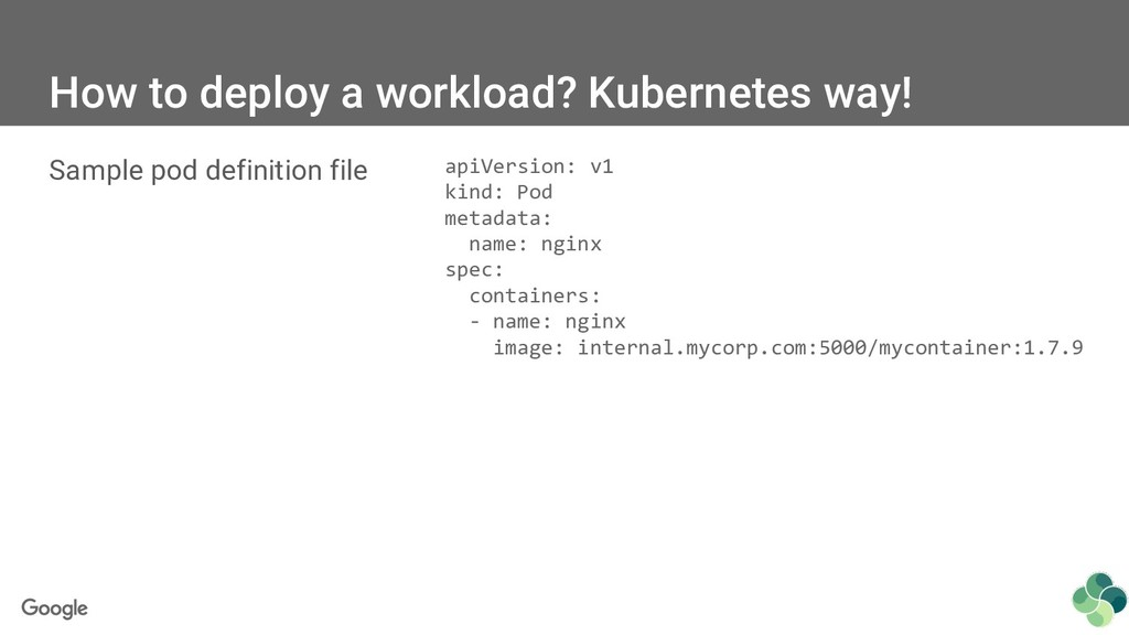 How to deploy a workload? Kubernetes way! Sampl...