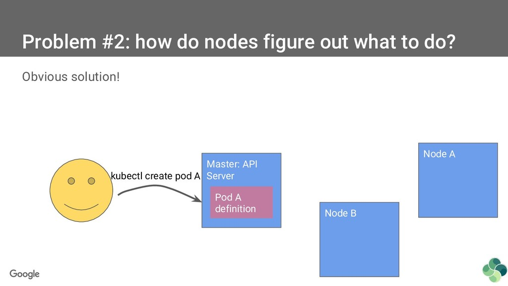 Problem #2: how do nodes figure out what to do?...