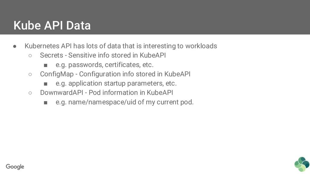 Kube API Data ● Kubernetes API has lots of data...