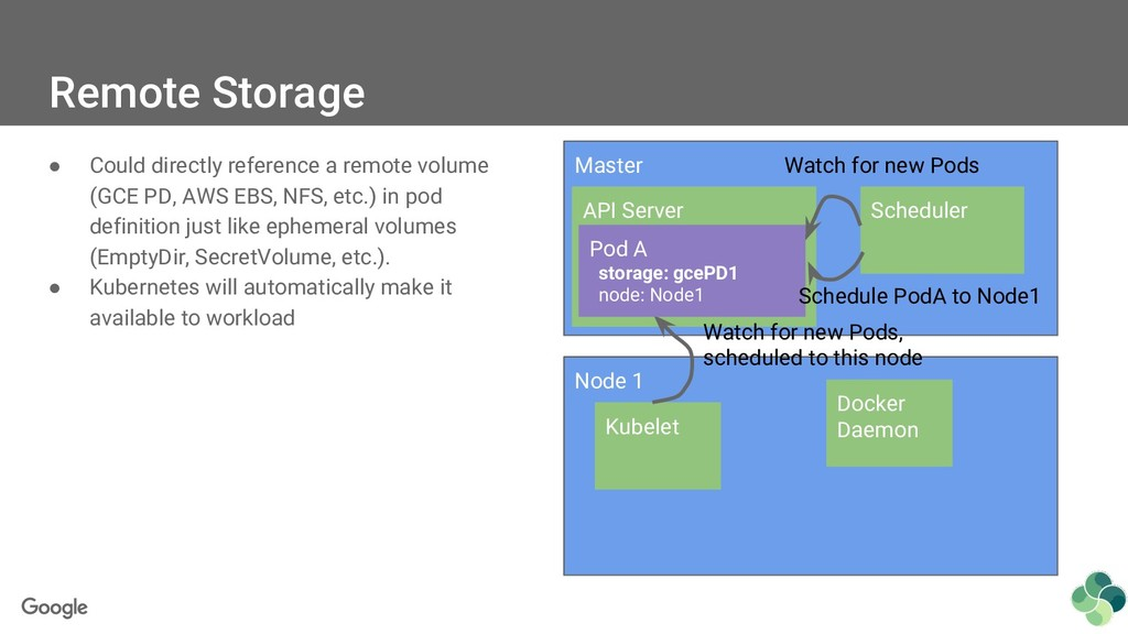 Remote Storage ● Could directly reference a rem...