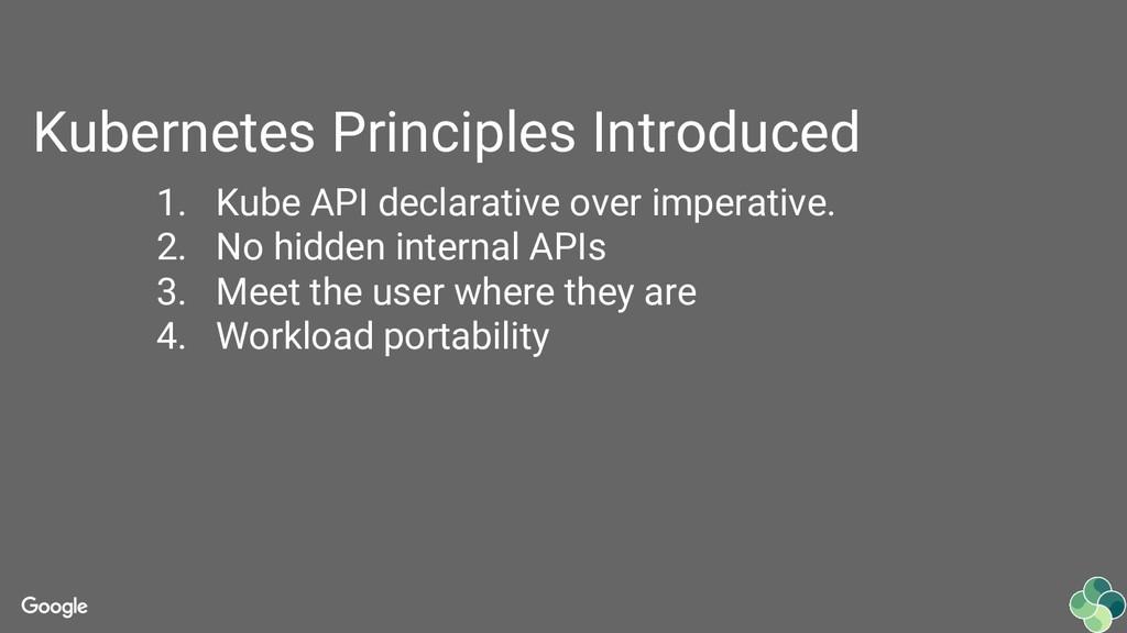 Kubernetes Principles Introduced 1. Kube API de...