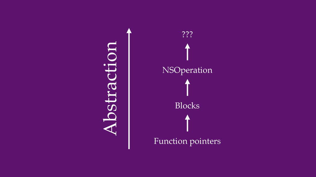 Abstraction Blocks Function pointers NSOperatio...