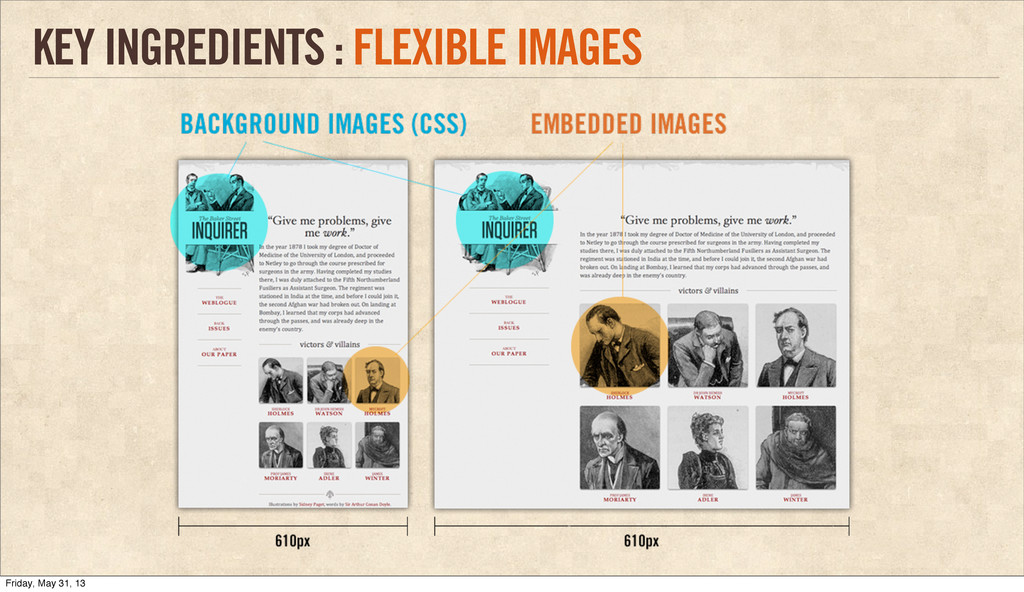 KEY INGREDIENTS : FLEXIBLE IMAGES Friday, May 3...