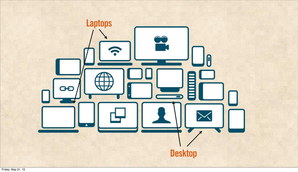 Laptops Desktop Friday, May 31, 13