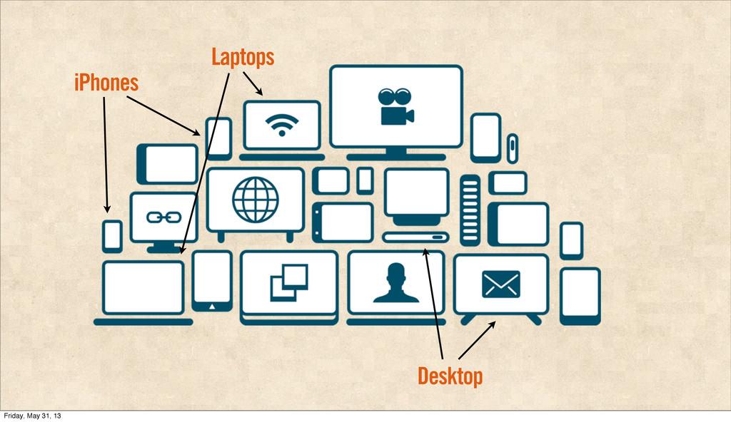 iPhones Laptops Desktop Friday, May 31, 13