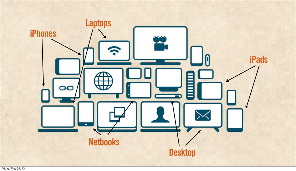 iPhones iPads Laptops Desktop Netbooks Friday, ...