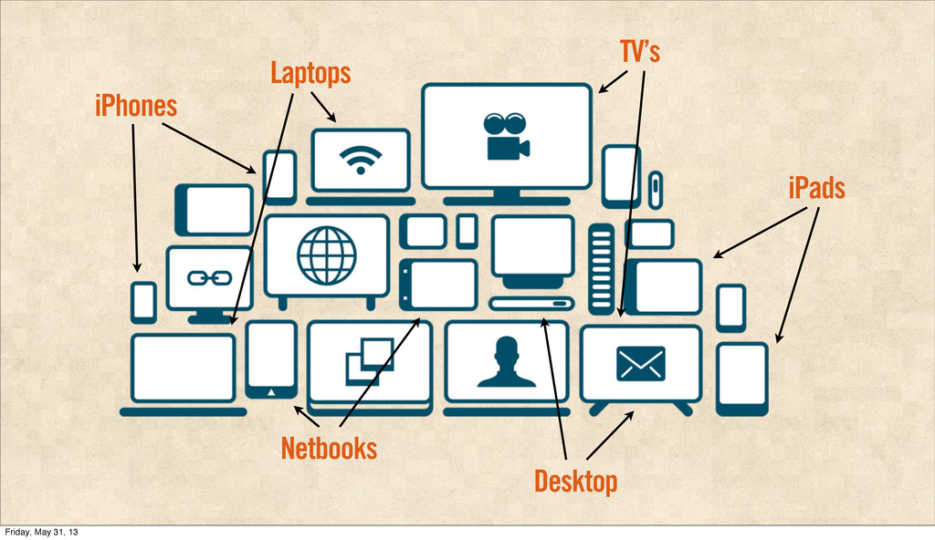 iPhones iPads TV's Laptops Desktop Netbooks Fri...
