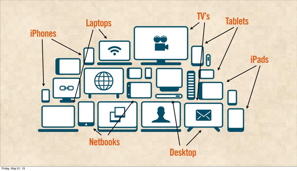 iPhones iPads Tablets TV's Laptops Desktop Netb...