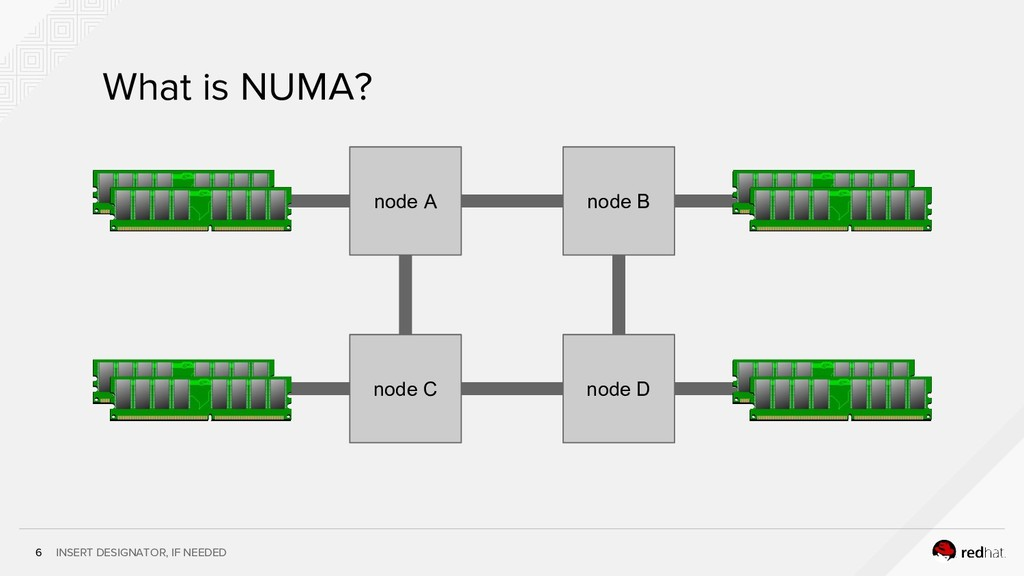 INSERT DESIGNATOR, IF NEEDED 6 What is NUMA? no...