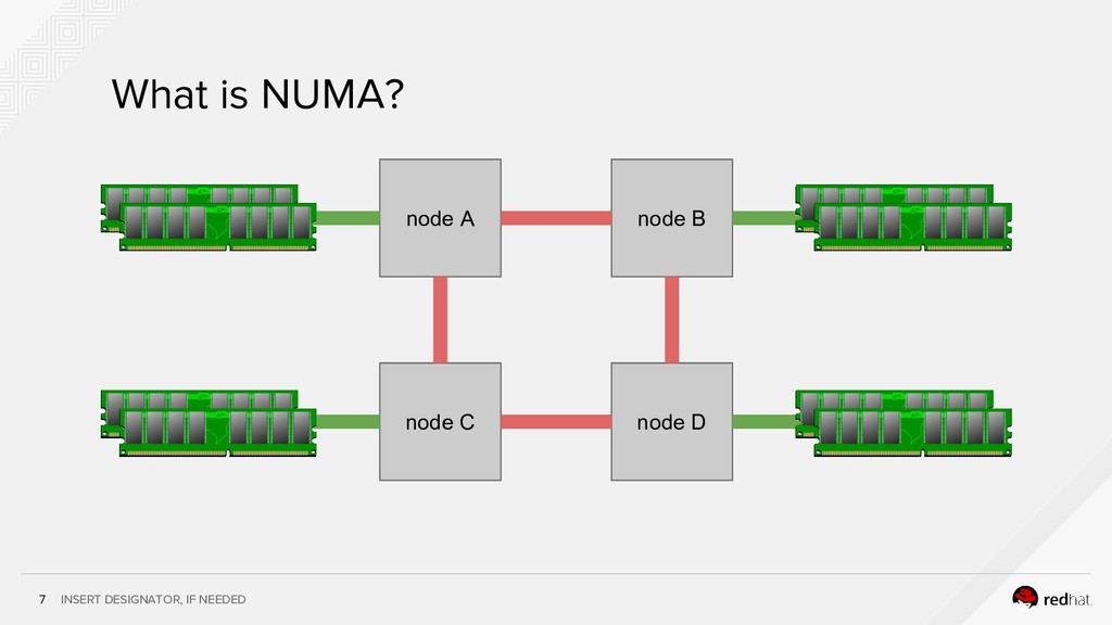 INSERT DESIGNATOR, IF NEEDED 7 What is NUMA? no...