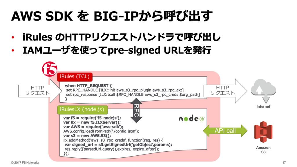 • • HTTP リクエスト Internet Amazon S3 iRules (TCL) ...