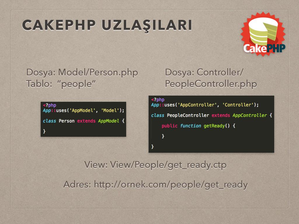 CAKEPHP UZLAŞILARI Dosya: Model/Person.php Tabl...