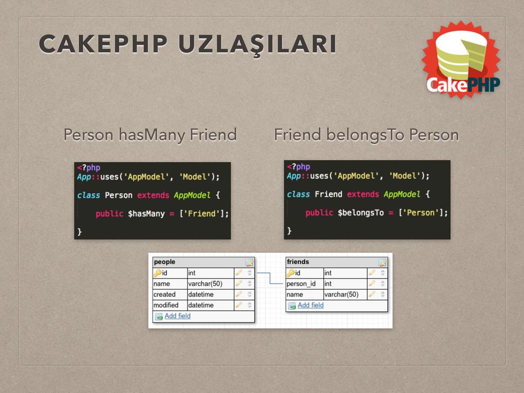 CAKEPHP UZLAŞILARI Person hasMany Friend Friend...