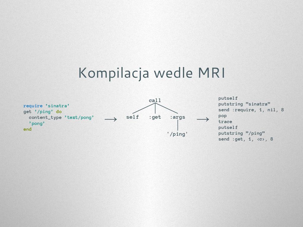 Kompilacja wedle MRI require 'sinatra' get '/pi...