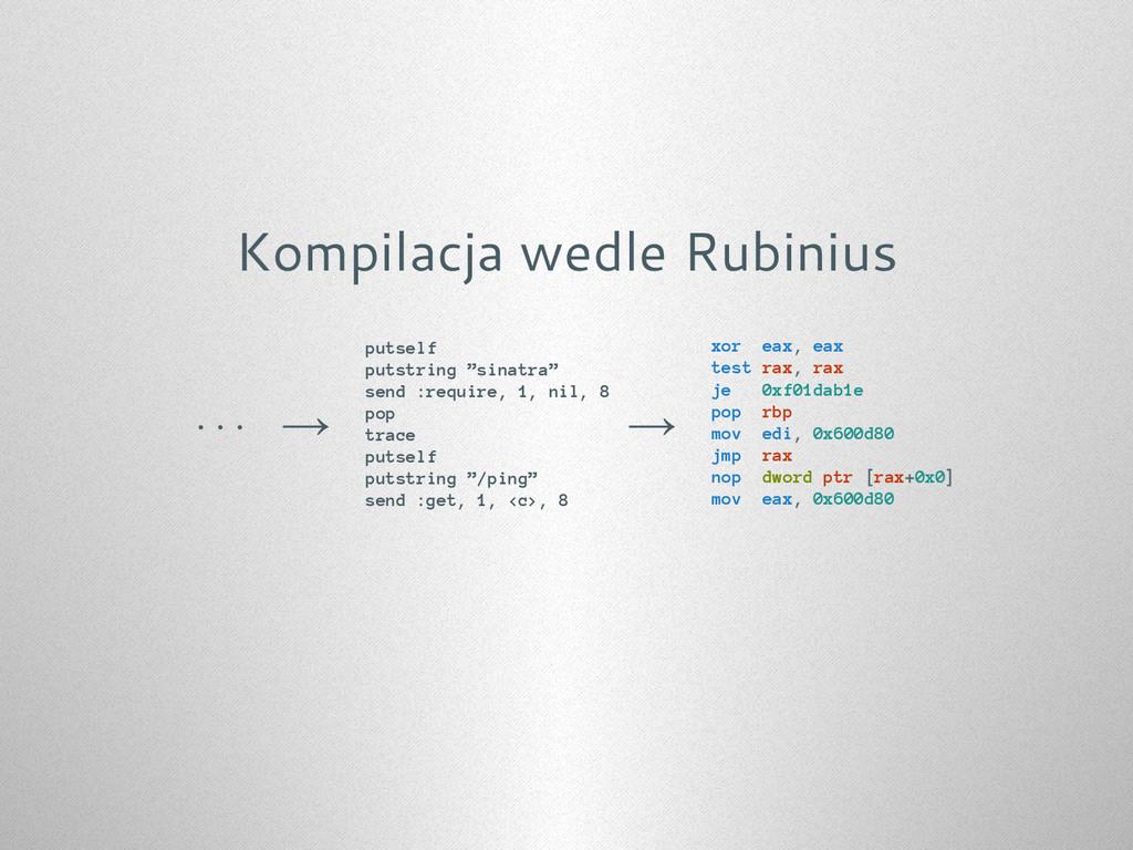 Kompilacja wedle Rubinius . . . → putself putst...