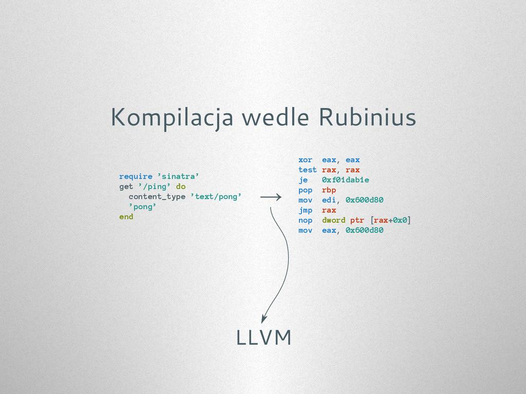 Kompilacja wedle Rubinius require 'sinatra' get...