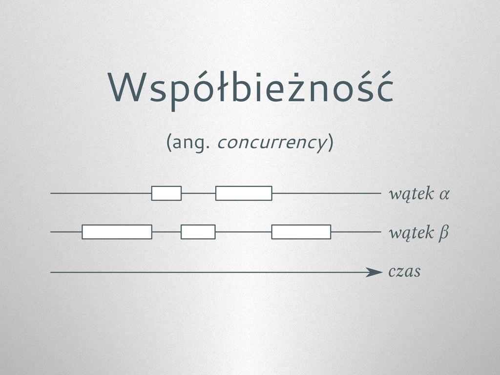 Współbieżność (ang. concurrency) wątek β wątek ...