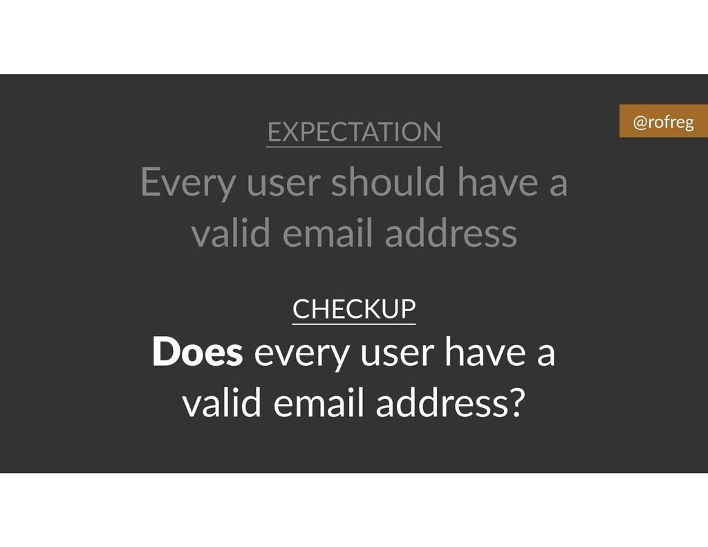 Every user should have a valid email address EX...