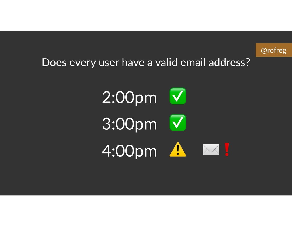 Does every user have a valid email address? 2:0...