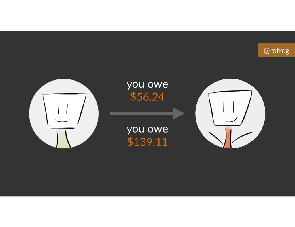 @rofreg you owe $56.24 you owe $139.11